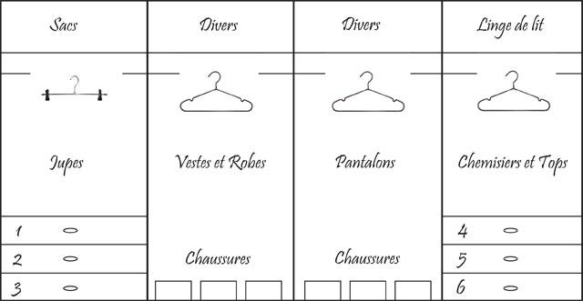 organiser dressing